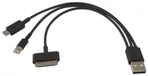 USB Data transfer